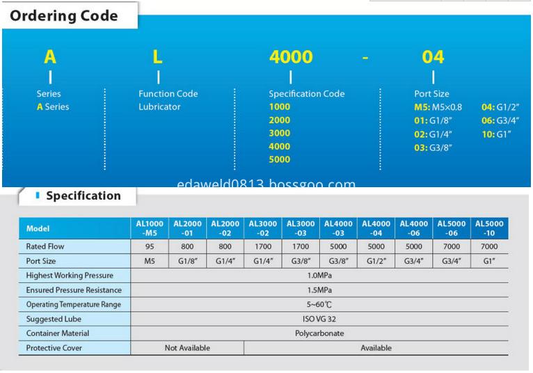 AL5000 Air Source Treatment Units