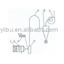 Secador de corriente de aire utilizado en la pasta de papel