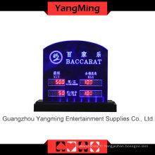 Limite de table électronique de LED (YM-LC02)