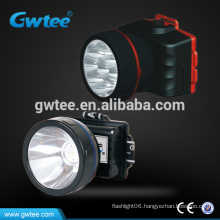 5w high power rainproof rechargeable LED Head lights GT-8654