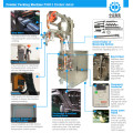 Hochgeschwindigkeits-Beutelpulver-Verpackungsmaschinen mit PLC-Touchscreen
