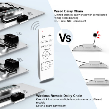 2.4G Wireless CCT Tunable LED Grow Light