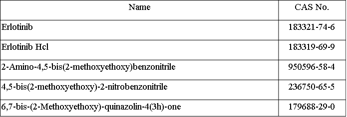 Erlotinib intermediates