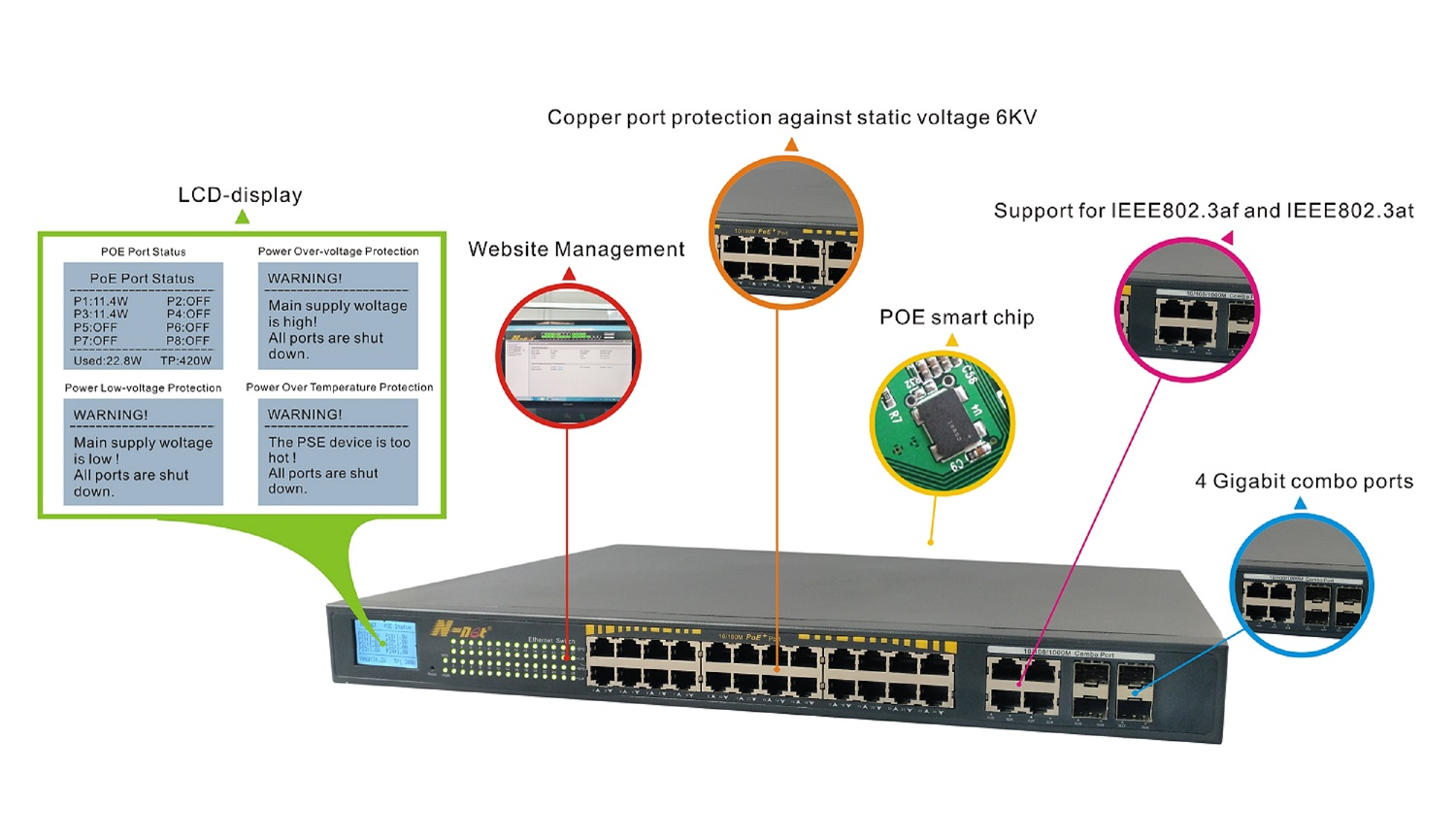 24 ports poe gigabit switch