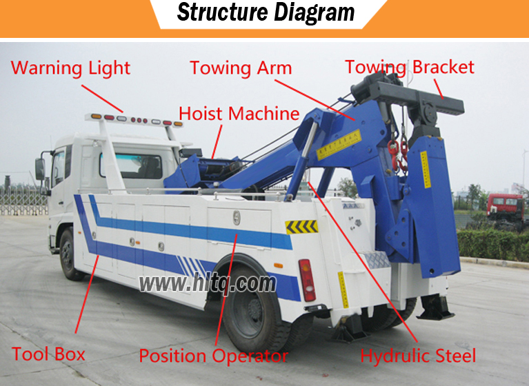 Wrecker Tow Truck-3-Structure diagram