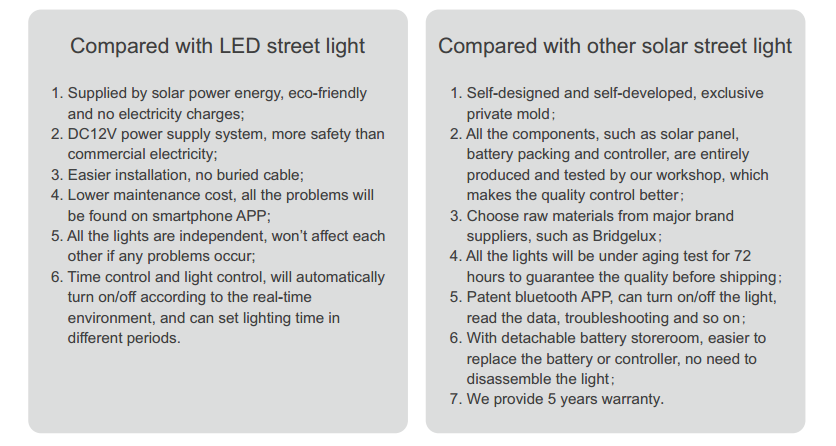 solar led street light advantages