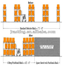 Kabeltrommel-Lagerregal, Metallregale für 4s lagern Qualität Push-Back-Regale