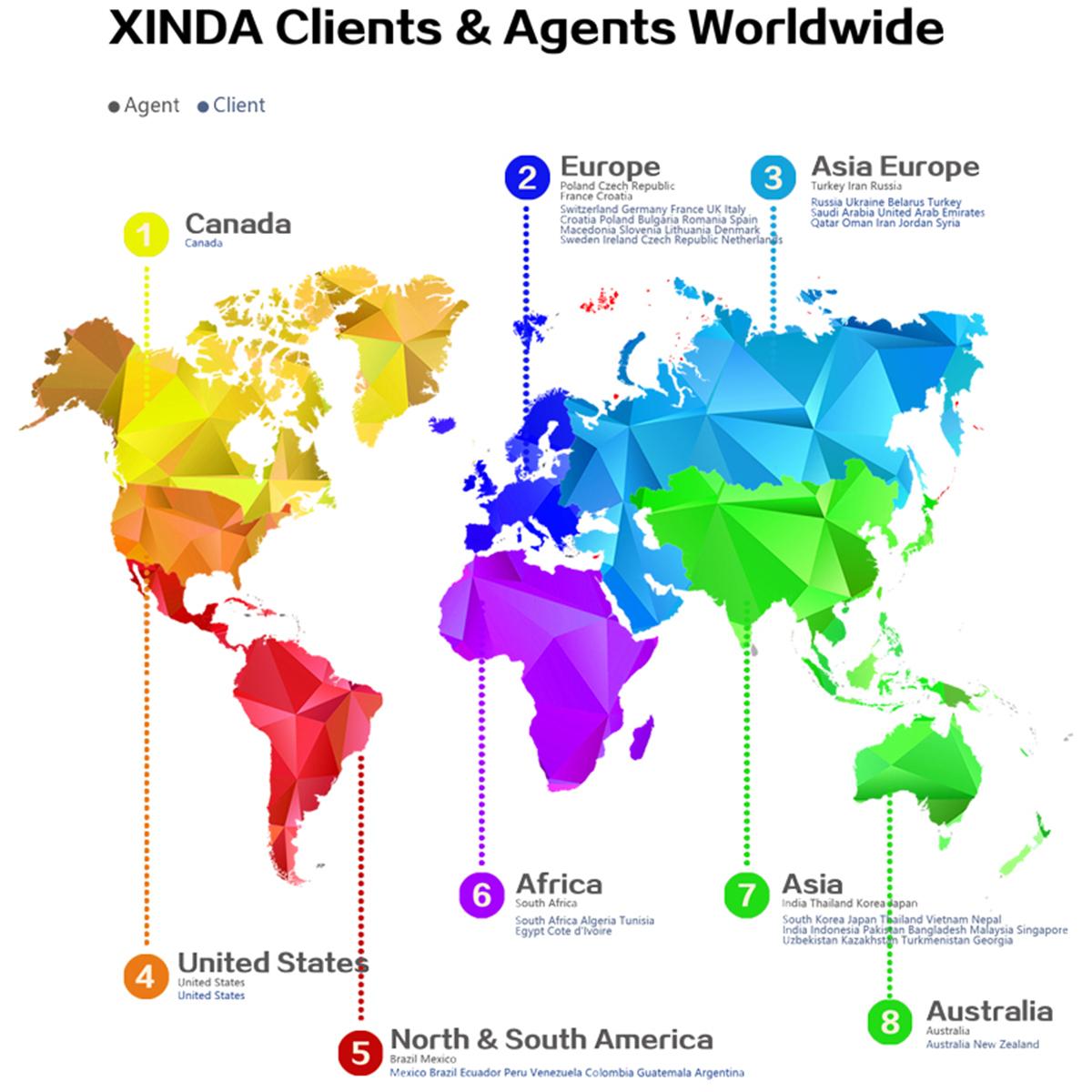 clients &agent