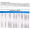 Tela interlining de fusão não tecida de interlining do poliéster 1050h 100% de 100%