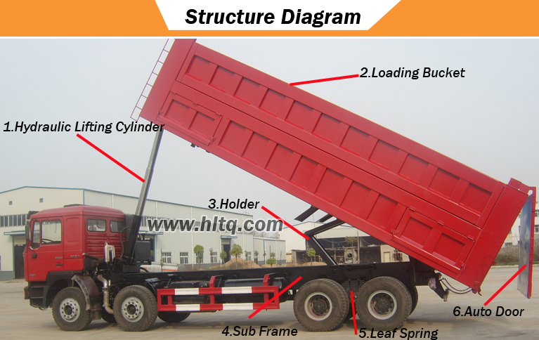Dump Truck Structure Diagram