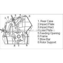 Rotor à concassage à impact