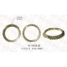 Synchronizer ring of automobile gearbox