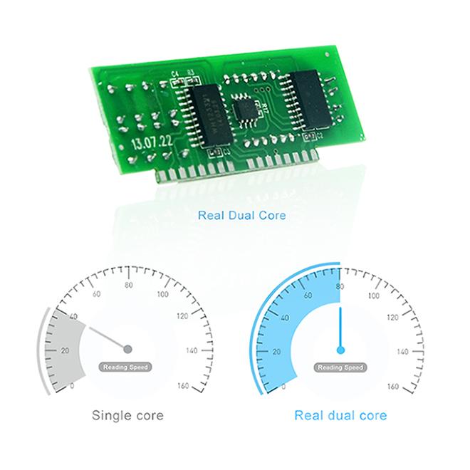 Temperature Controller Switch