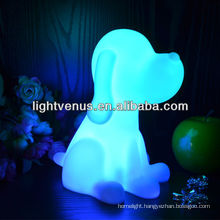 BSCI certified manufactuer Direct Sales Dog-shaped Color Changing LED Desk Lamp