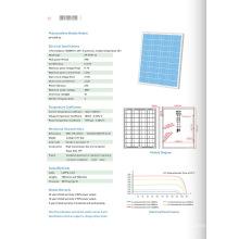 Панель солнечных батарей ГП-075p-36