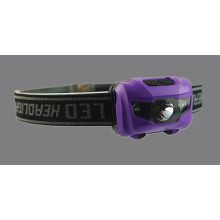 Portable Night Running Headlamp