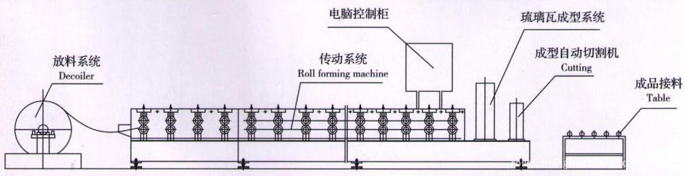 ridge cap roll formine machine