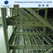 Cold Steel Roll Industrial Self Slide Flow Rack