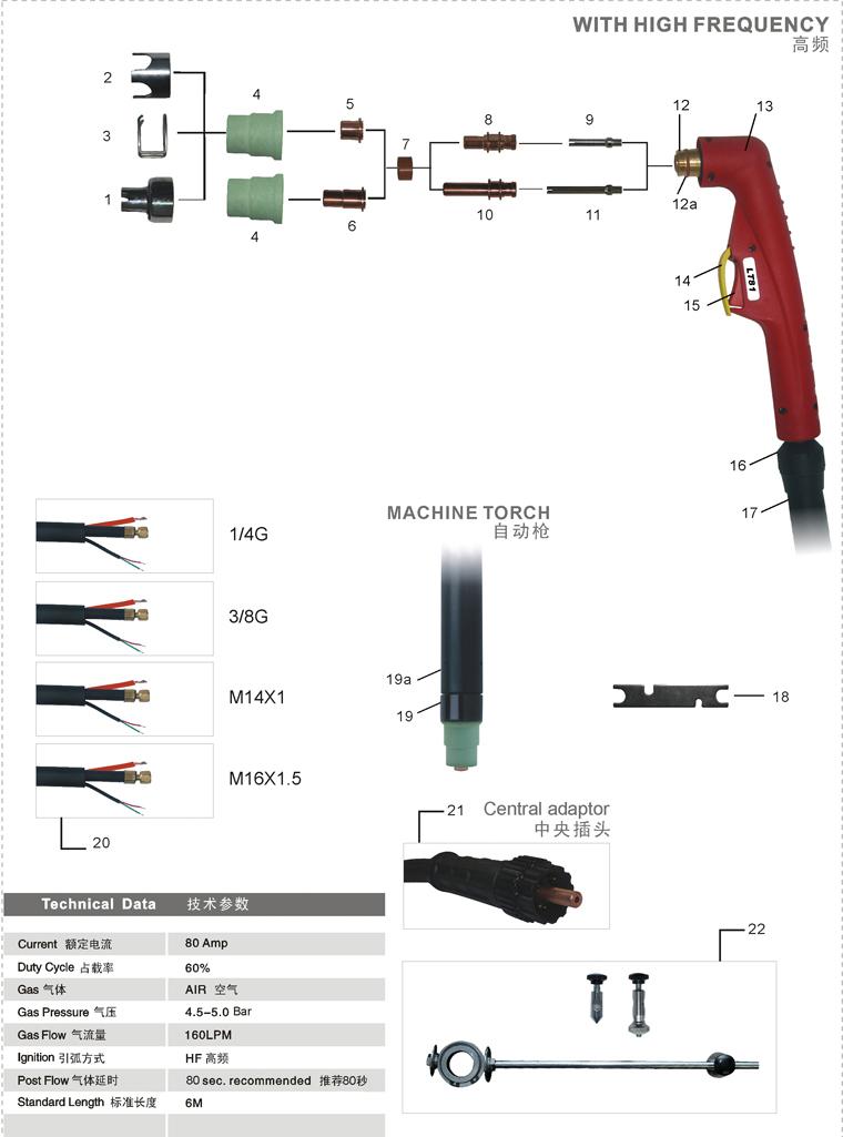 High Frequency A81 Plasma Cutting Torch