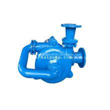 horizontal feeding slurry pump