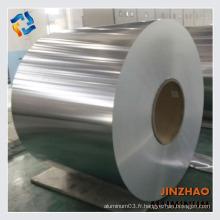 Fabricants de bobines d'aluminium de haute qualité 2016 en Europe
