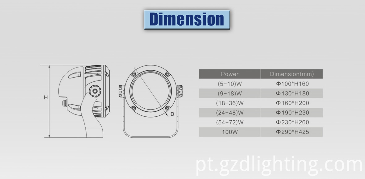 led flood light dimension