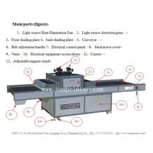 Cura a máquina máquina de revestimento UV secador com Ce aprovado de UV de alta qualidade TM-UV400