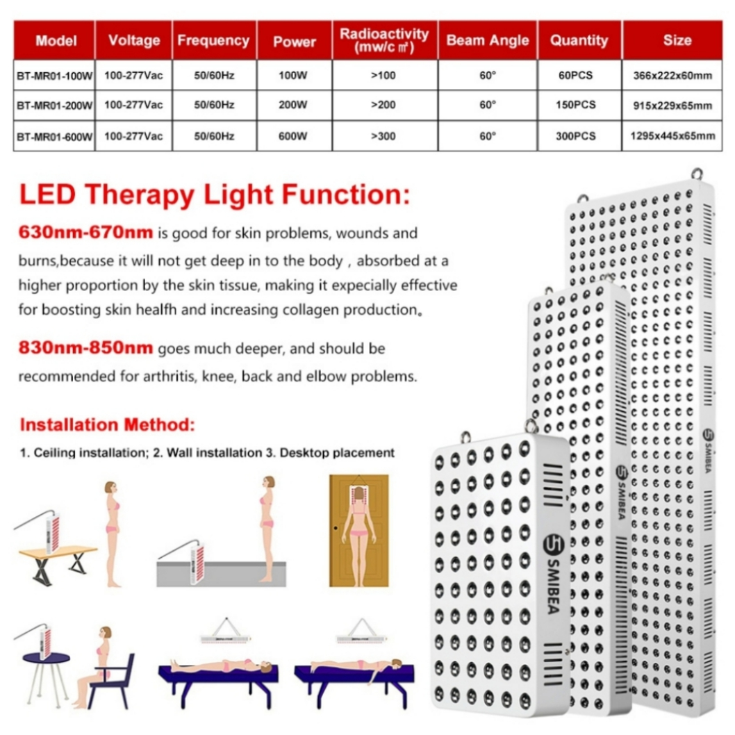 Near Infrared Red Light Therapy Panel