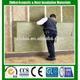 Best Price for Fireproof Rock / Stone Wool Insulation Board