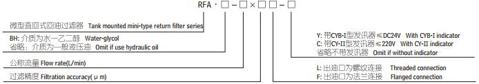 RFA RETURN FILTER