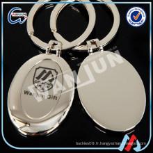 Porte-clés vierge et faites votre propre porte-clés design
