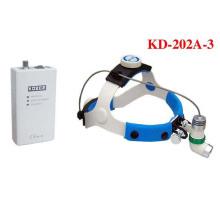 Portable Medical Surgery Headlamp