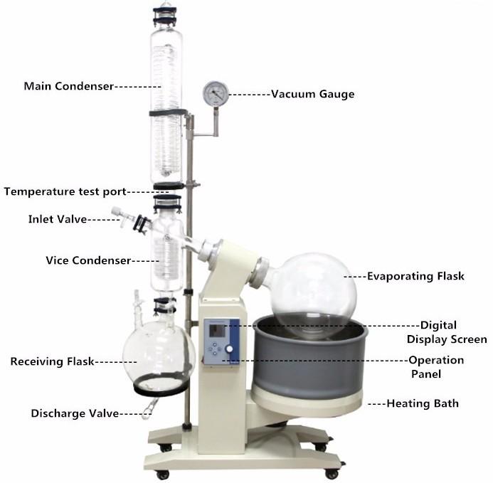 50l Laboratory Rotary Evaporator System