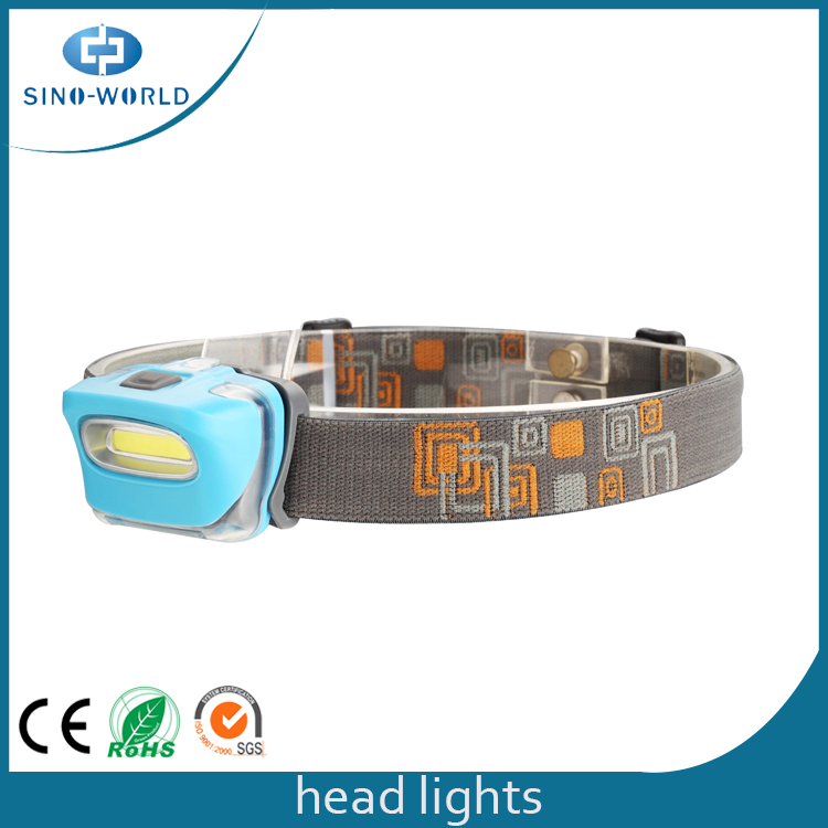 Bliking Head Lamp