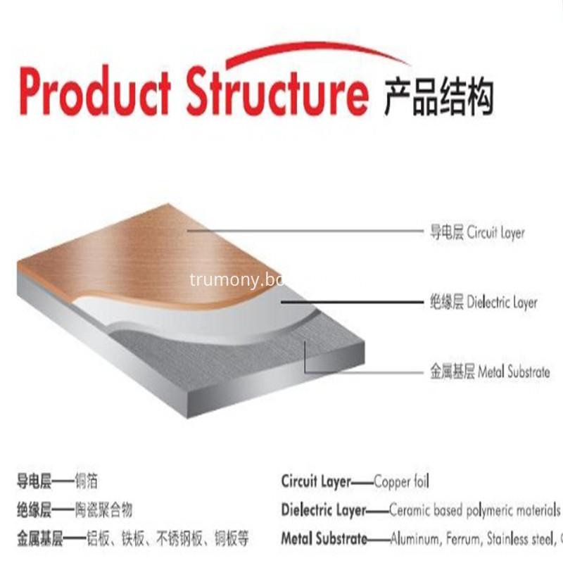 4047 H24 5052 H32 Aluminum Base Copper Clad Sheet01