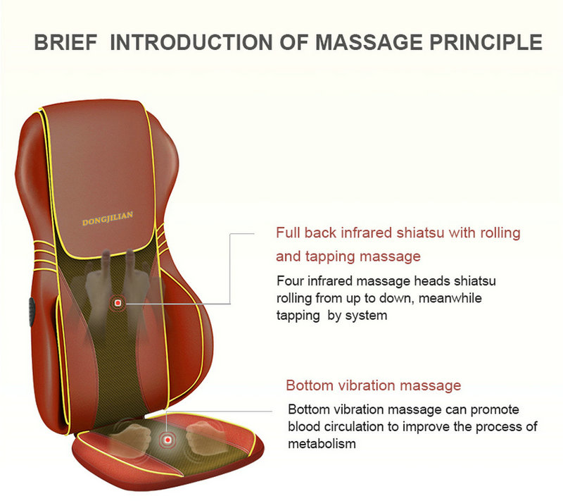 New Kneading and Tapping Massage Cushion with Heat B7090 (4)