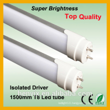 High cri 18W 1200mm led tube light, led tube light T8