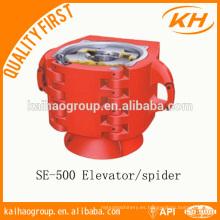API Spec 8C caja elevadora / araña, SE150 elevador araña