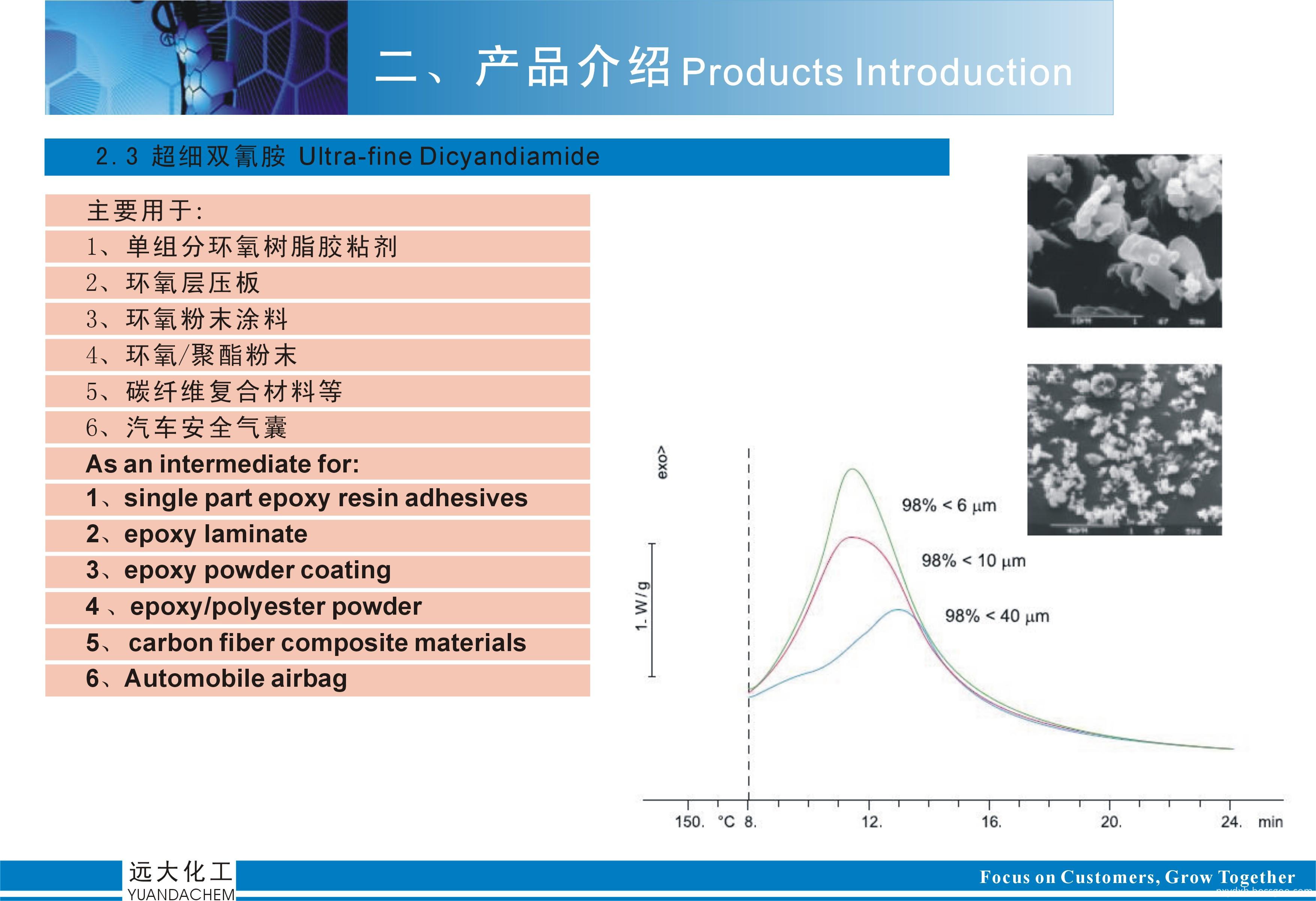 Superfine DCDA Dicyandiamide 6-30um