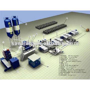 Linha de produção pré-fabricada de painéis de parede leve