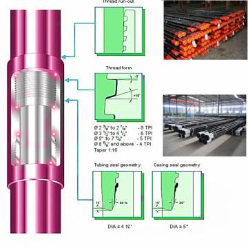 Tubing3 1 2 Quot With Hydril Cs Analog Thread P110 Bossgoo Com