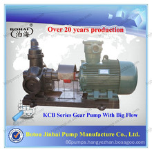 KCB Gear Lube Oil Pump Marine Pump