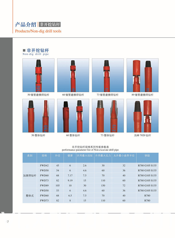 Drilling Rod Drilling Pipe