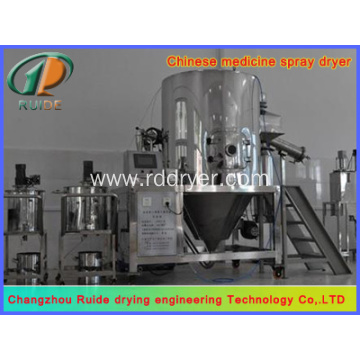 spray drying pharmaceuticals machinery