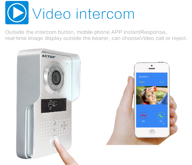 Video Door Camera WIFI