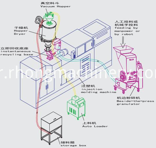 RG-16E working process drawing 2