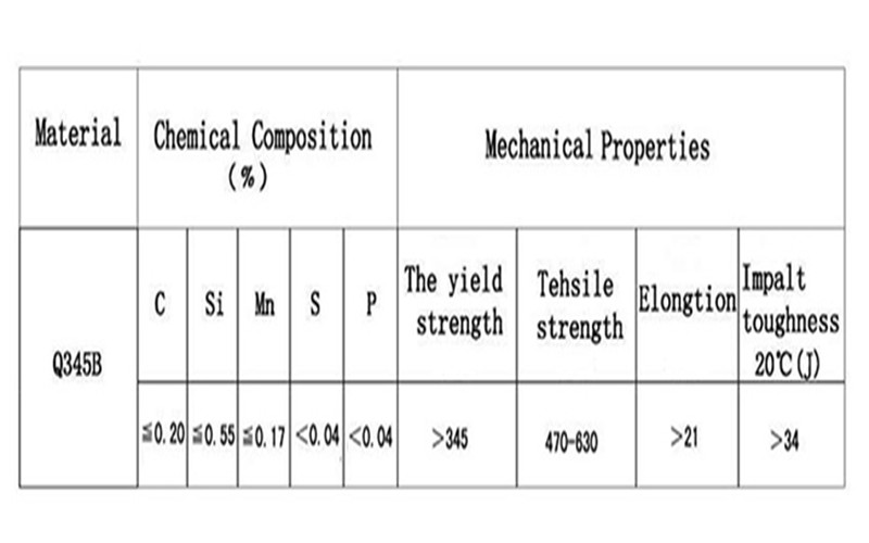 Q345B Profile Steel