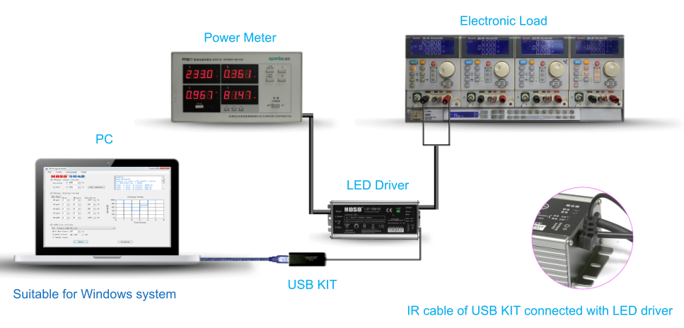 high efficiency led power supply