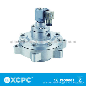 XMFY series In Line Pulse Valve