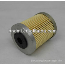 The replacement for BOSCH hydraulic oil filter element 1457431601, General Machinery filter element